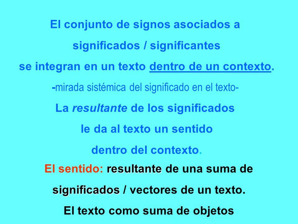 El conjunto de signos asociados a significados / significantes