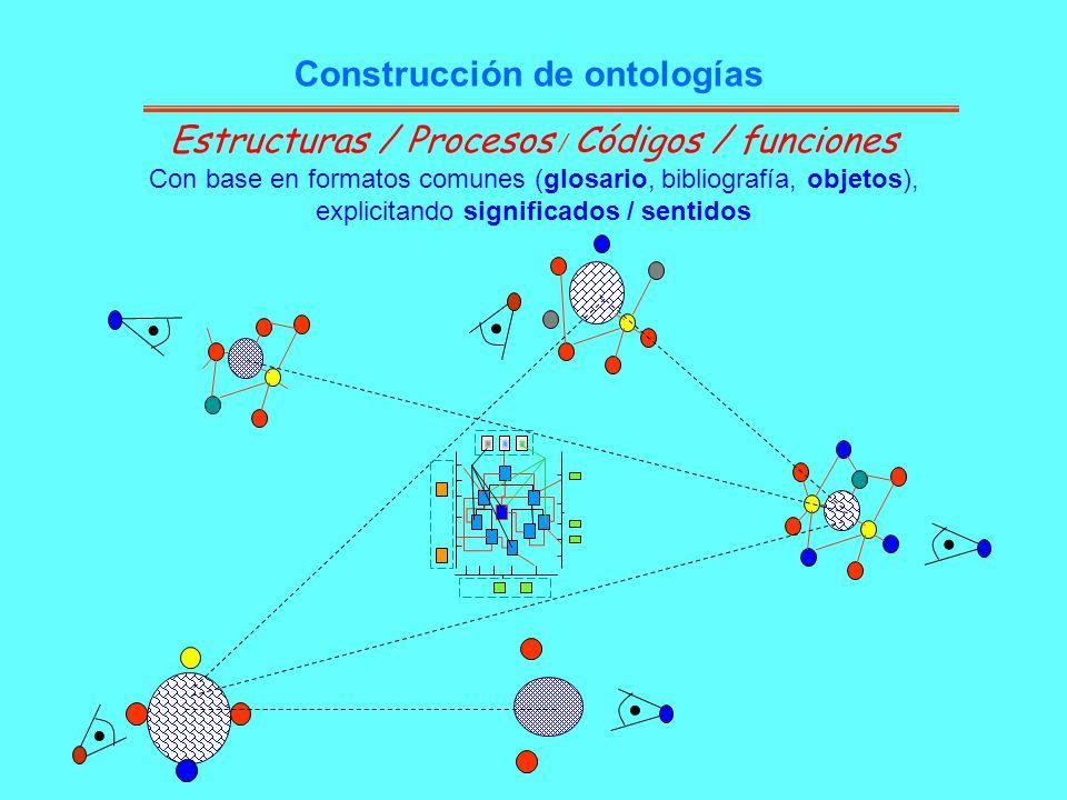 Construcción de ontologías