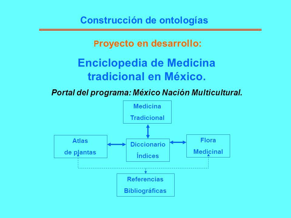 Enciclopedia de Medicina tradicional en México.