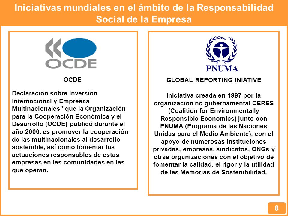 GLOBAL REPORTING INIATIVE