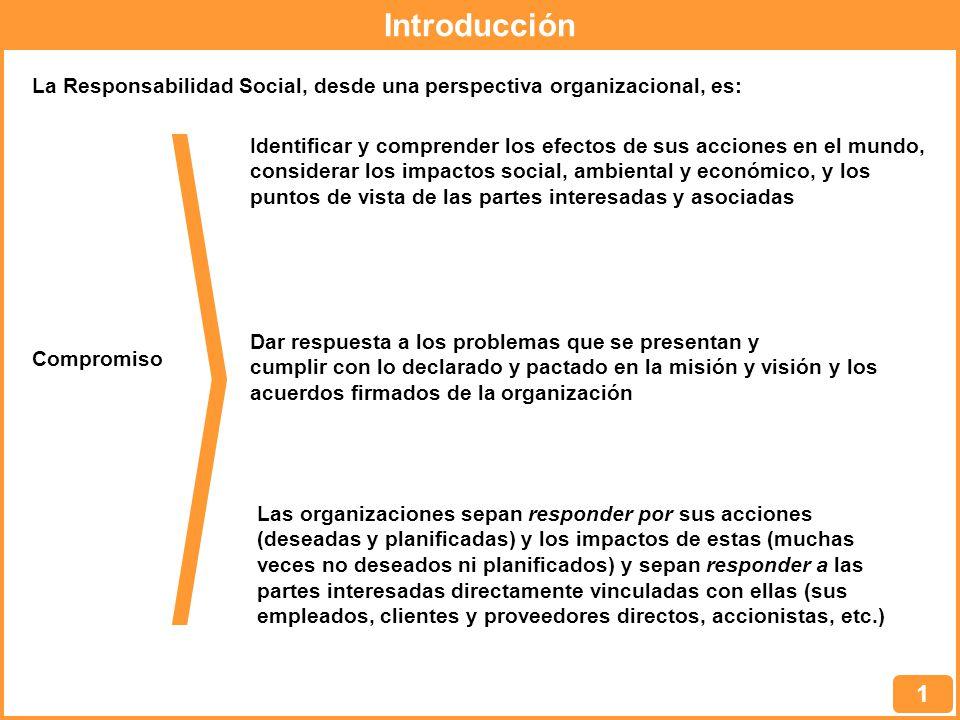 Introducción La Responsabilidad Social, desde una perspectiva organizacional, es: