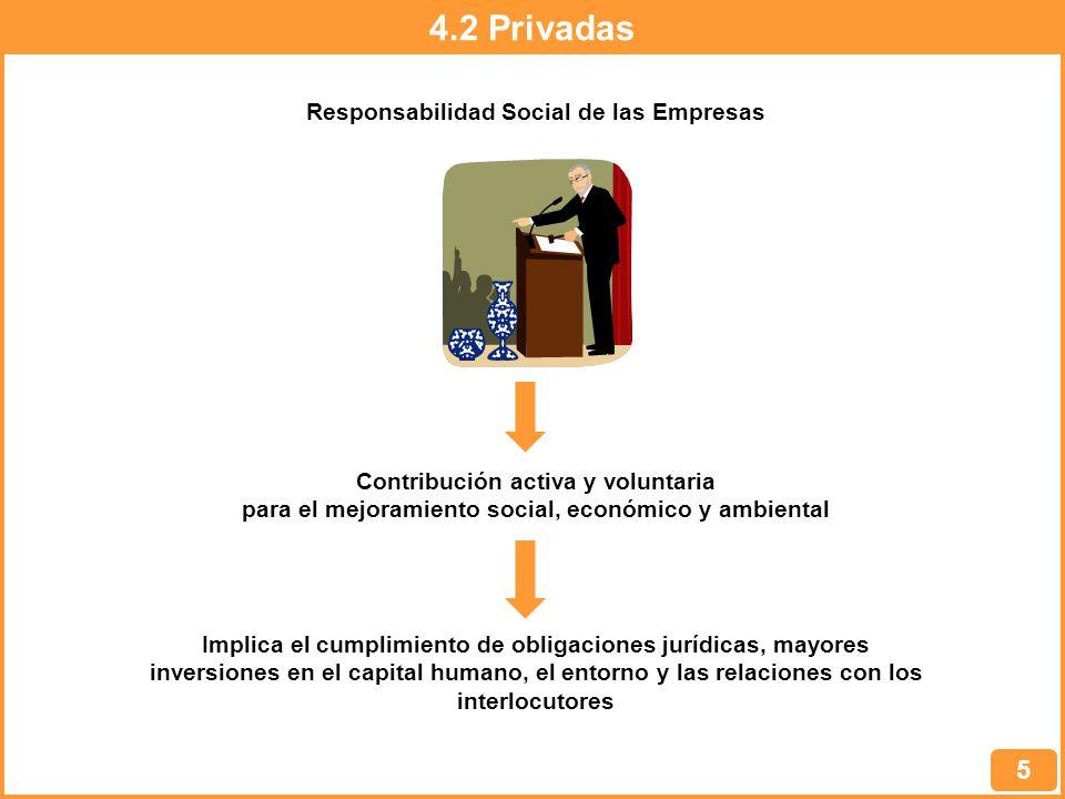 4.2 Privadas 5 Responsabilidad Social de las Empresas