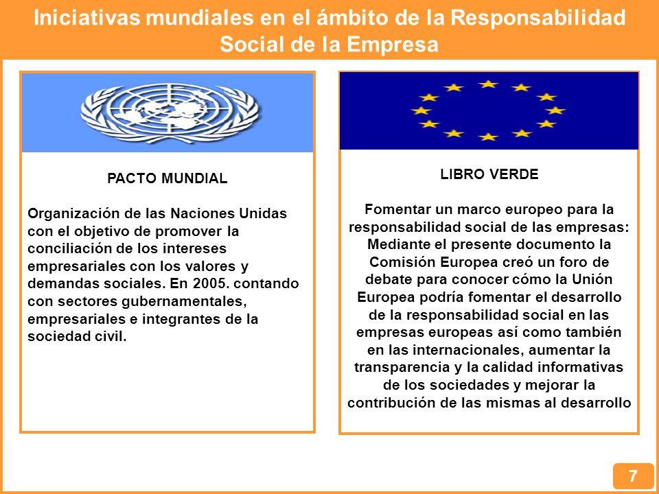 Iniciativas mundiales en el ámbito de la Responsabilidad Social de la Empresa