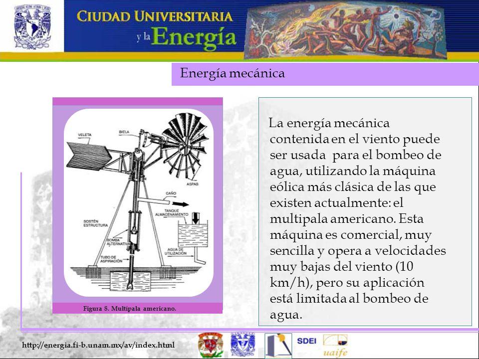 Energía mecánica Figura 8. Multípala americano.
