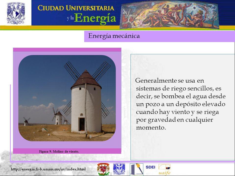 Energía mecánica Figura 9. Molino de viento.
