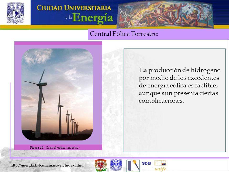 Central Eólica Terrestre: