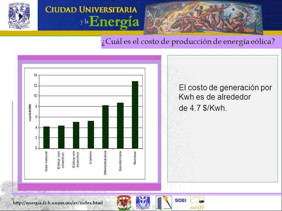 ¿Cuál es el costo de producción de energía eólica