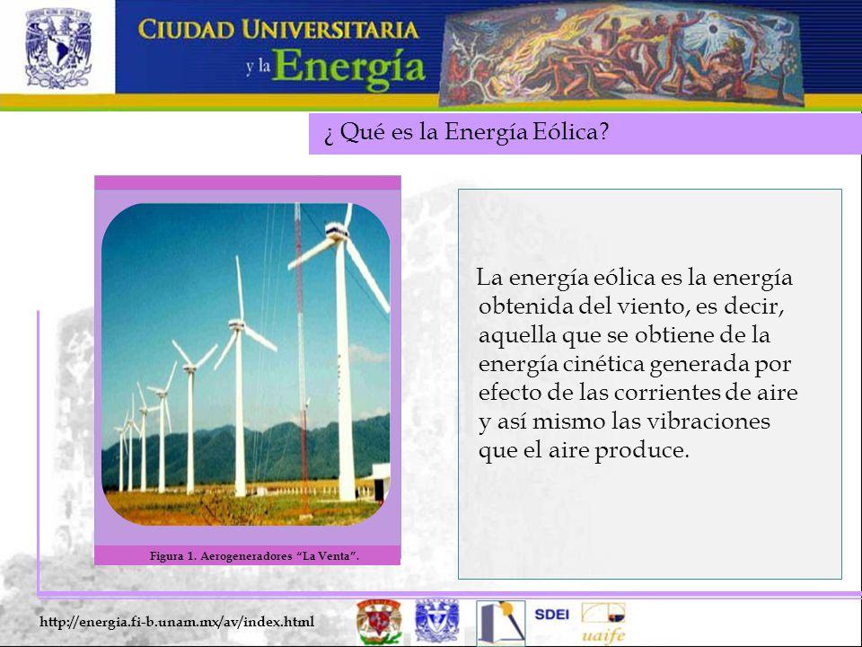 ¿ Qué es la Energía Eólica