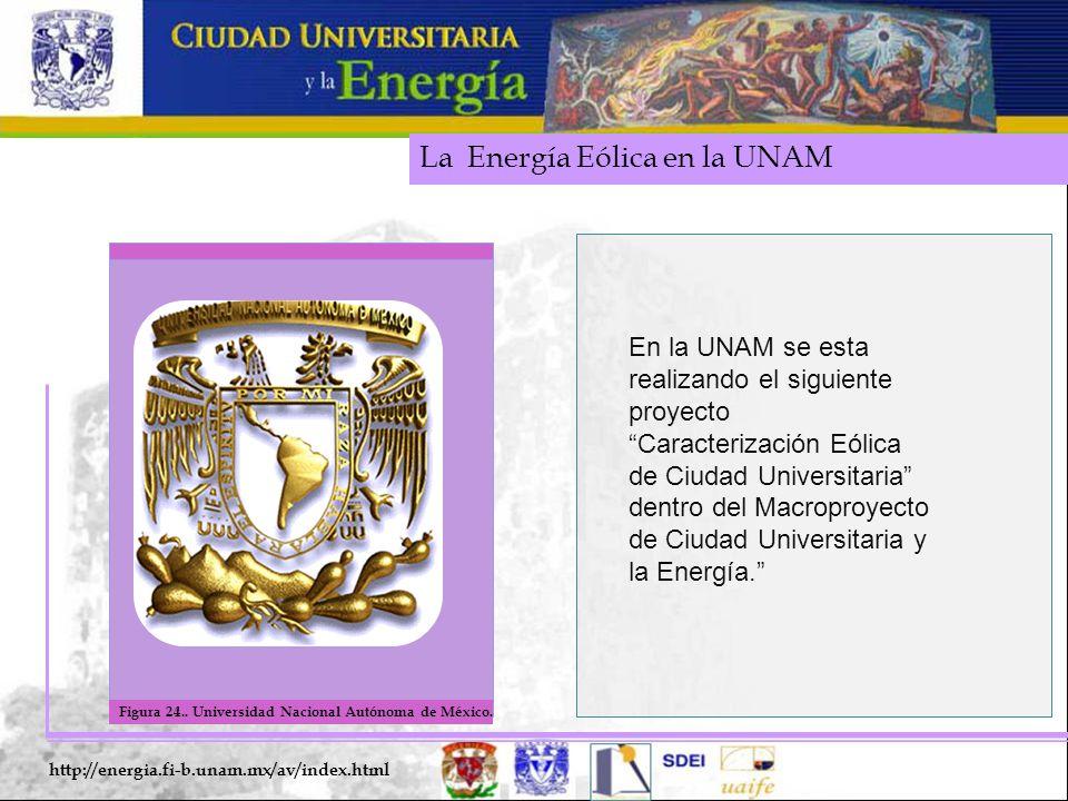 La Energía Eólica en la UNAM