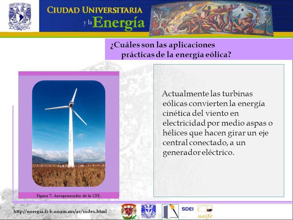 ¿Cuáles son las aplicaciones prácticas de la energía eólica