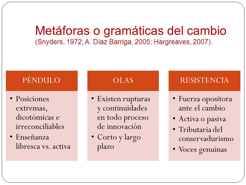 Metáforas o gramáticas del cambio (Snyders, 1972; A