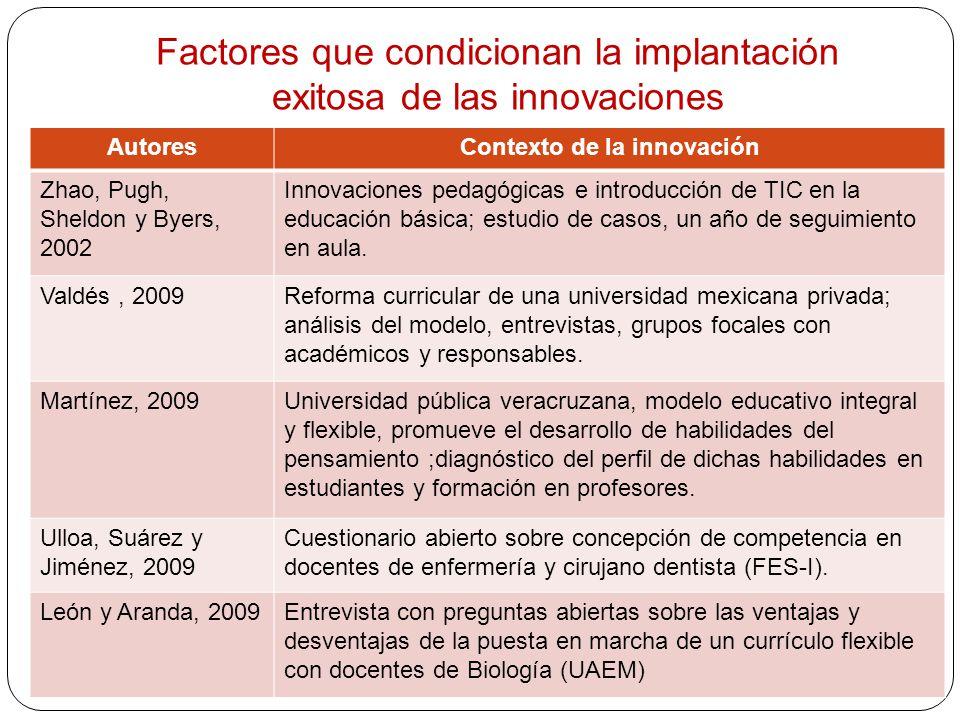Factores que condicionan la implantación exitosa de las innovaciones