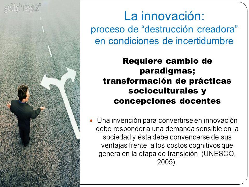 La innovación: proceso de destrucción creadora en condiciones de incertidumbre