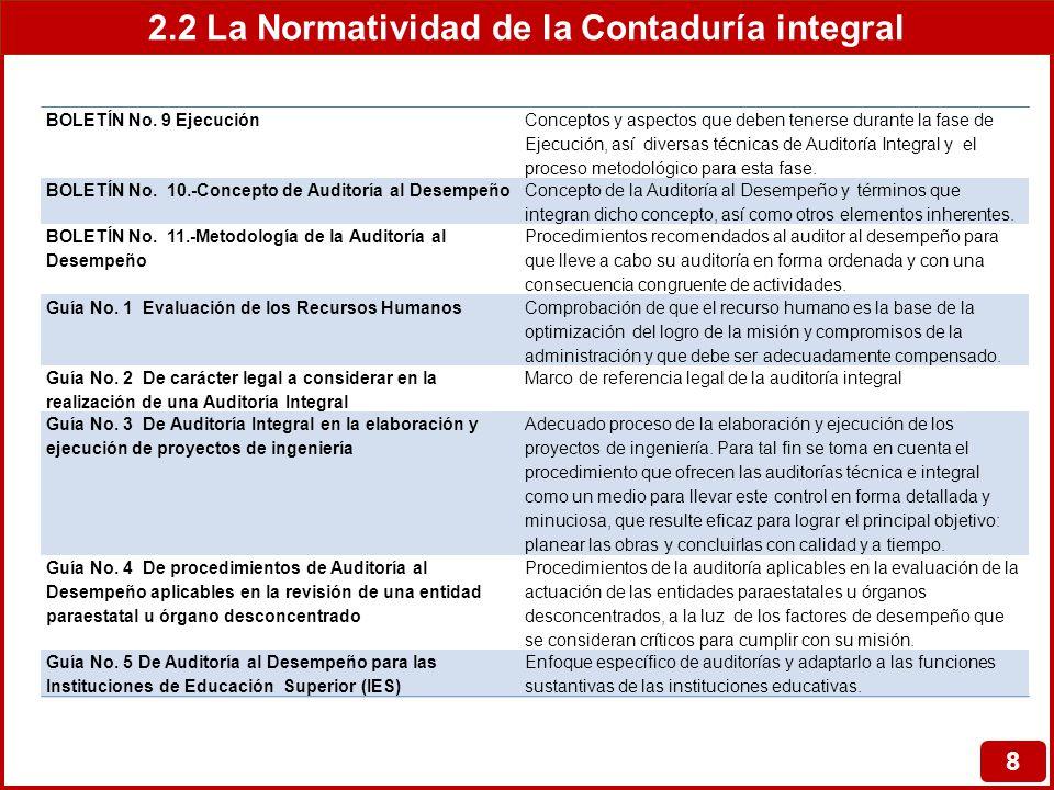 2.2 La Normatividad de la Contaduría integral