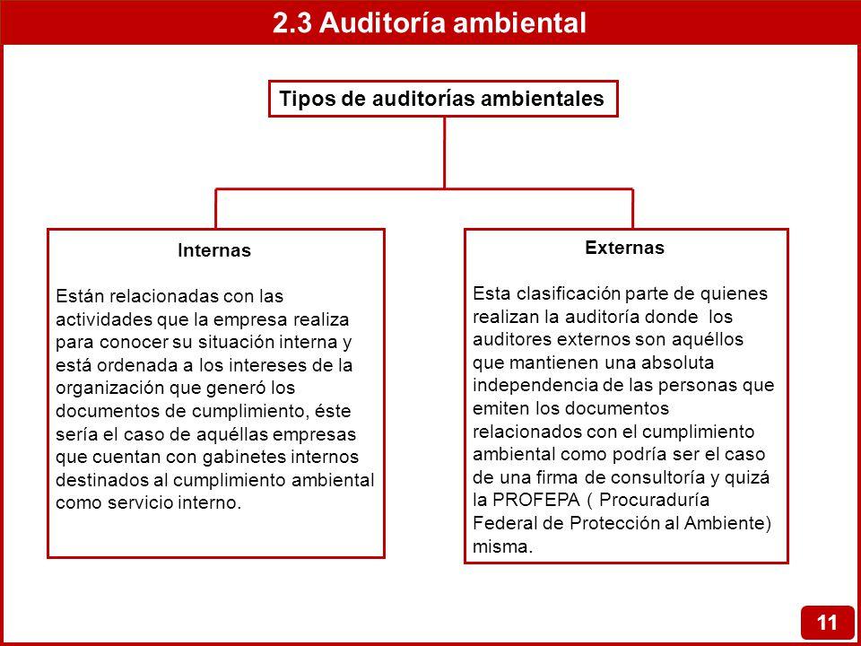 2.3 Auditoría ambiental Tipos de auditorías ambientales 11 Internas