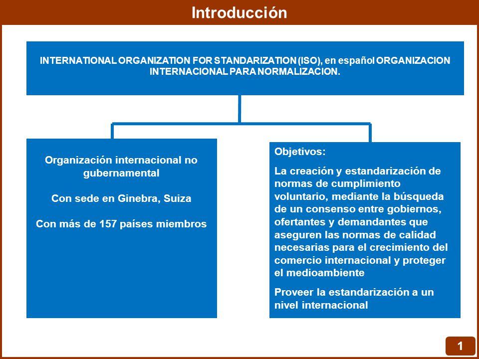 Introducción 1 Objetivos: Organización internacional no gubernamental