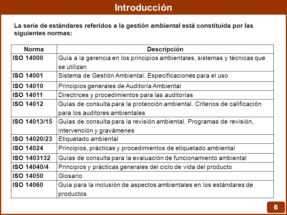 Introducción La serie de estándares referidos a la gestión ambiental está constituida por las siguientes normas: