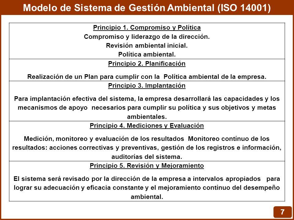 Modelo de Sistema de Gestión Ambiental (ISO 14001)