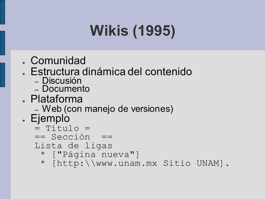 Wikis (1995) Comunidad Estructura dinámica del contenido Plataforma
