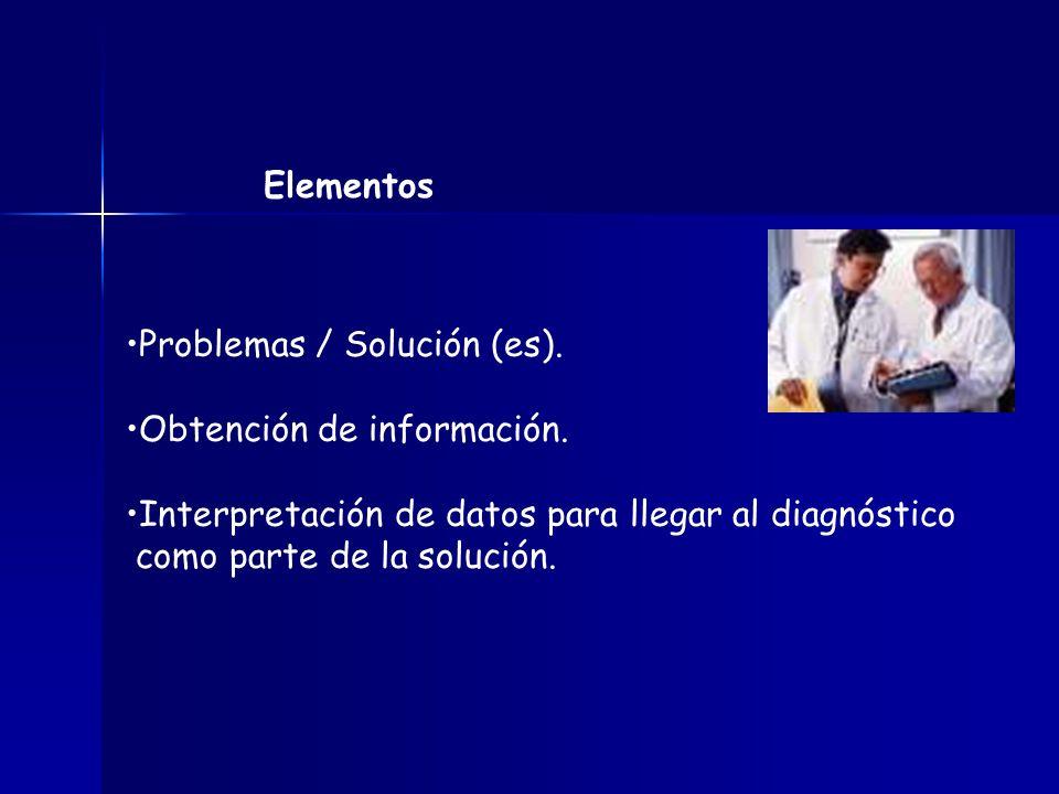 Elementos Problemas / Solución (es). Obtención de información. Interpretación de datos para llegar al diagnóstico.