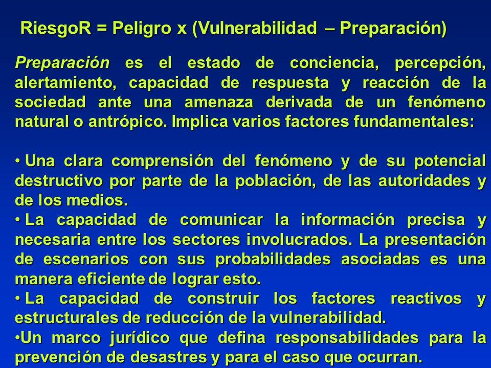 RiesgoR = Peligro x (Vulnerabilidad – Preparación)