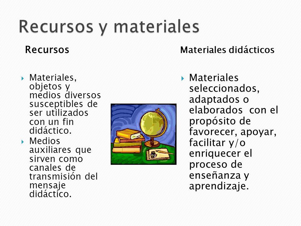 Recursos y materiales Recursos