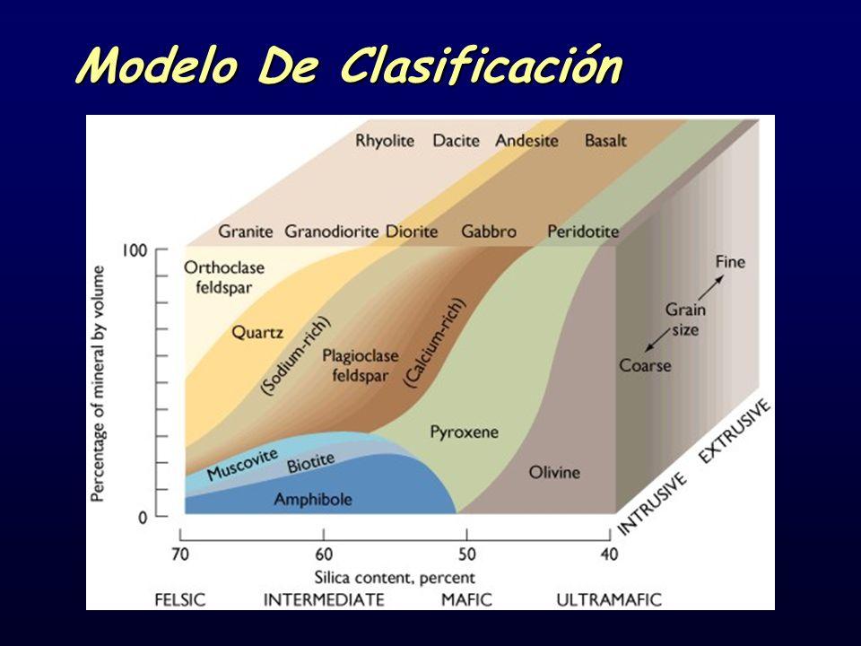 Modelo De Clasificación