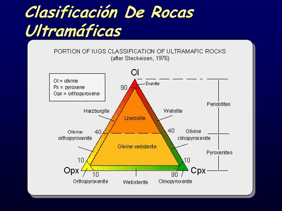 Clasificación De Rocas Ultramáficas