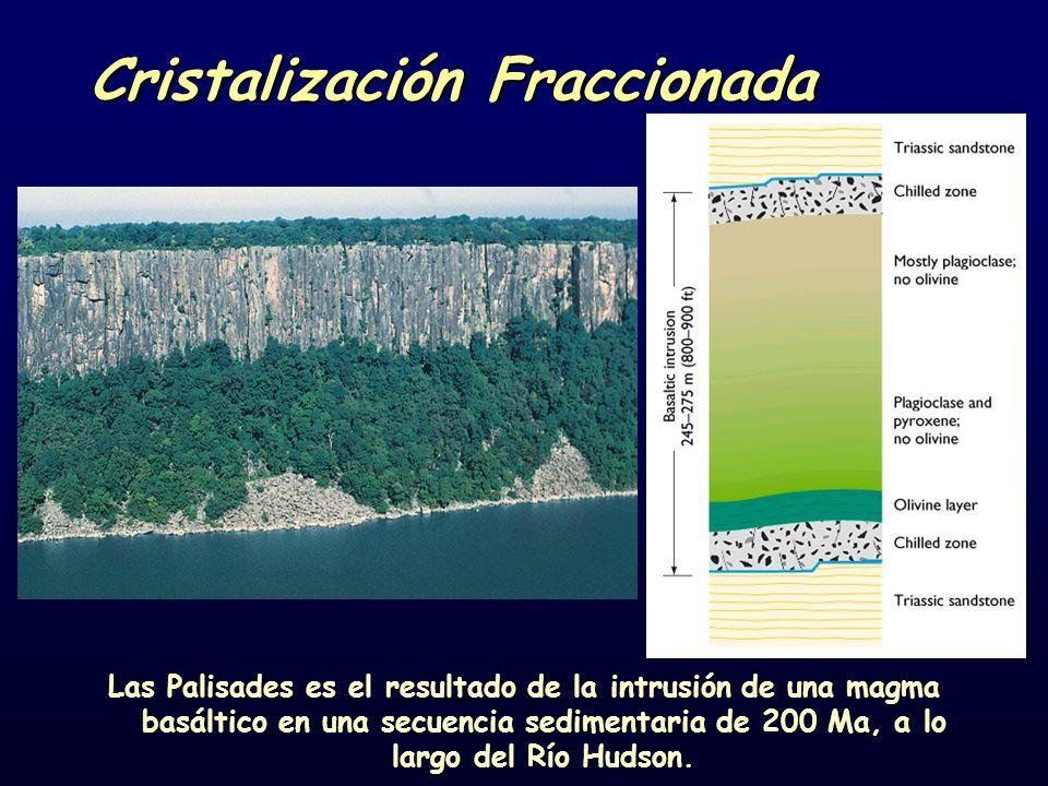 Cristalización Fraccionada