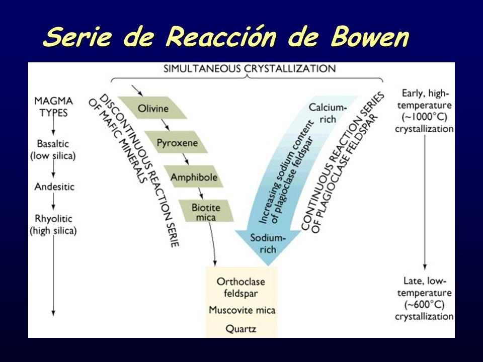 Serie de Reacción de Bowen