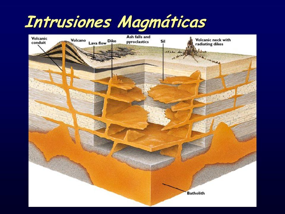 Intrusiones Magmáticas