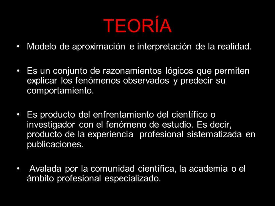 TEORÍA Modelo de aproximación e interpretación de la realidad.