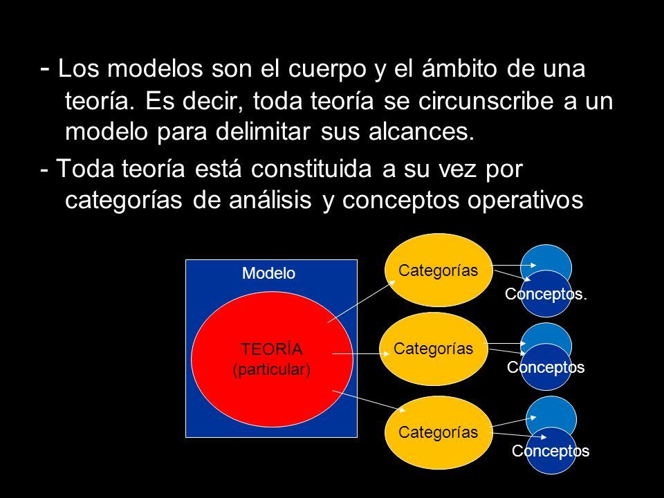 - Los modelos son el cuerpo y el ámbito de una teoría