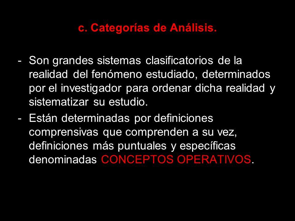 c. Categorías de Análisis.