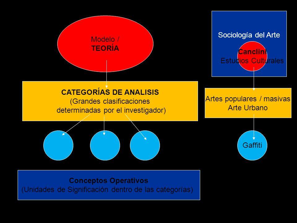 CATEGORÍAS DE ANALISIS
