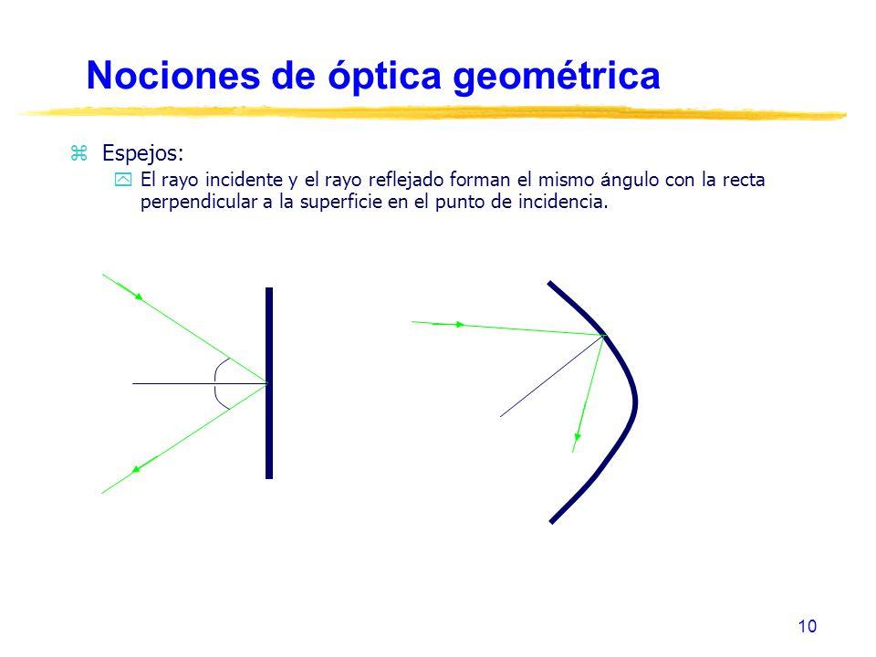 Nociones de óptica geométrica