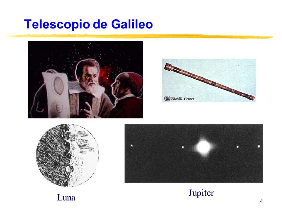 Telescopio de Galileo Jupiter Luna