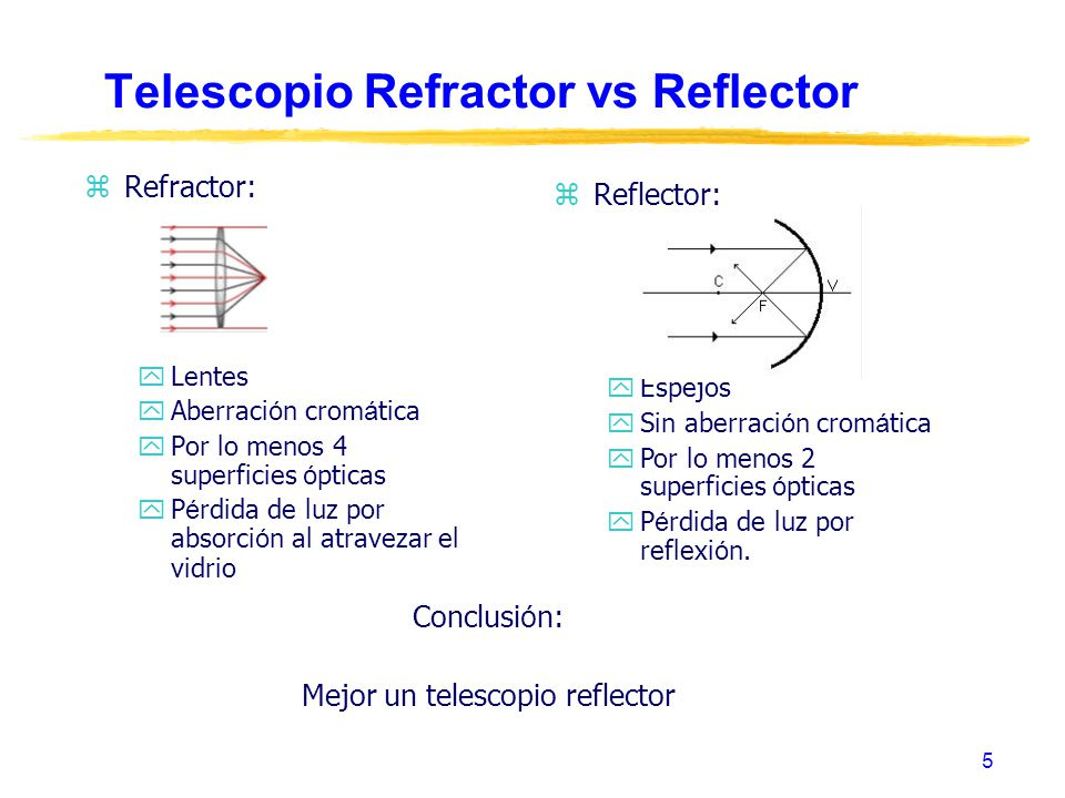 Telescopio Refractor vs Reflector