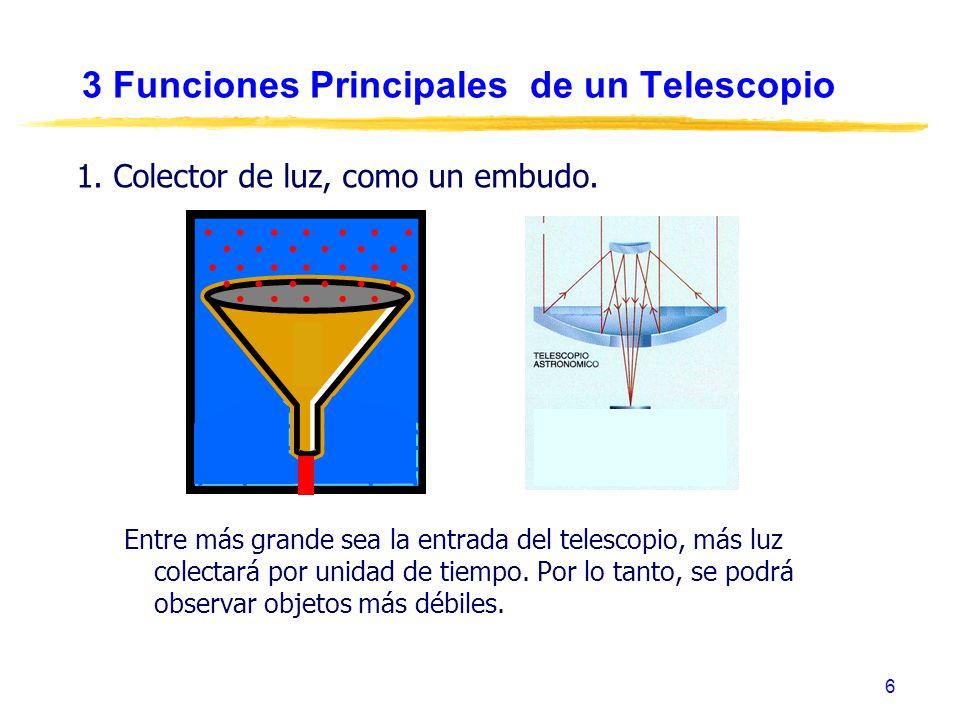 3 Funciones Principales de un Telescopio