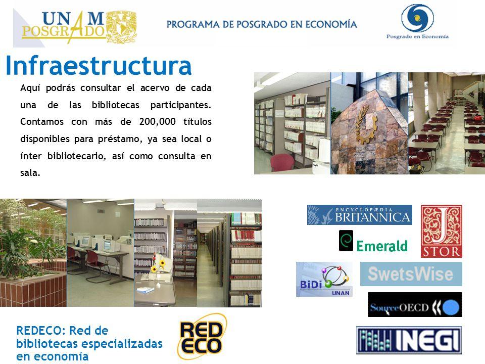 Infraestructura REDECO: Red de bibliotecas especializadas en economía