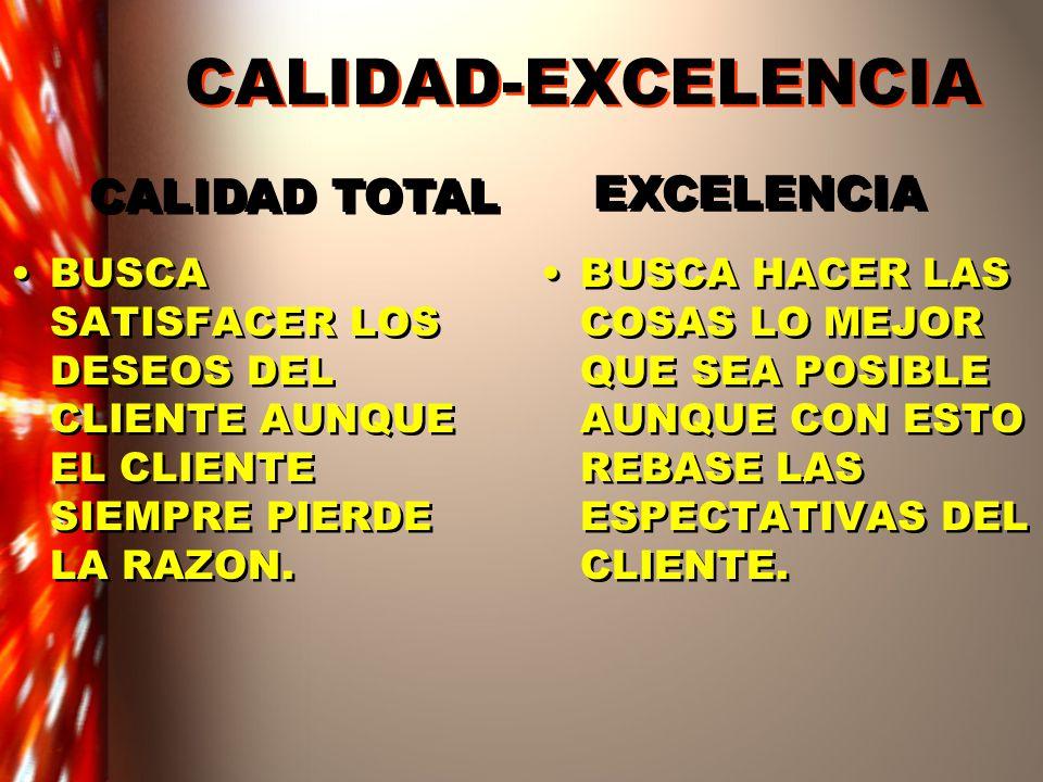 CALIDAD-EXCELENCIA CALIDAD TOTAL EXCELENCIA
