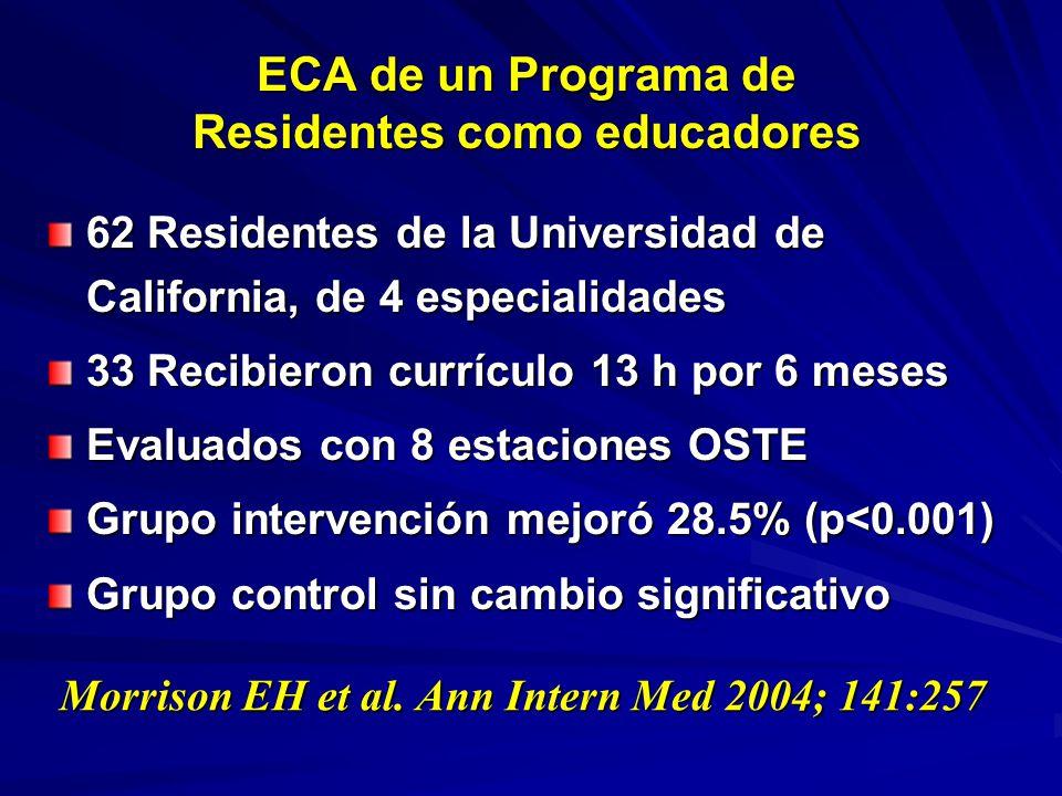 ECA de un Programa de Residentes como educadores