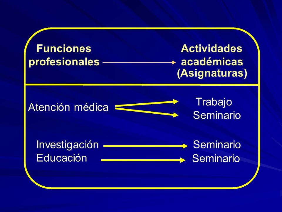 Funciones profesionales