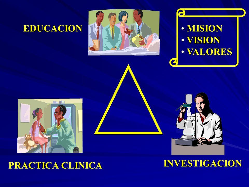 EDUCACION MISION VISION VALORES INVESTIGACION PRACTICA CLINICA