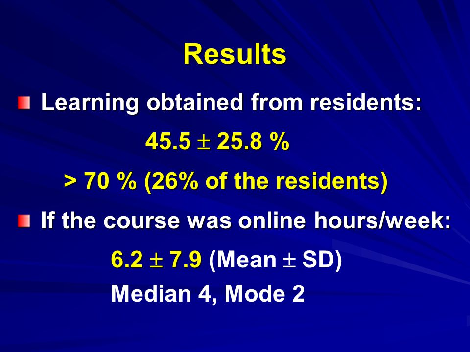 Results Learning obtained from residents: 45.5  25.8 %