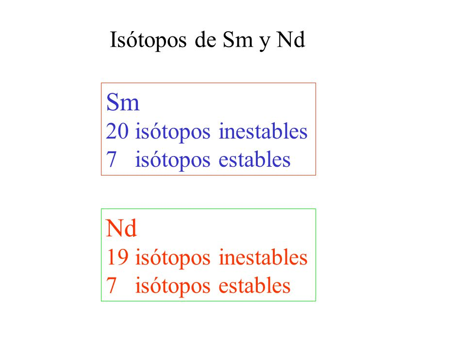 Sm Nd Isótopos de Sm y Nd 20 isótopos inestables 7 isótopos estables