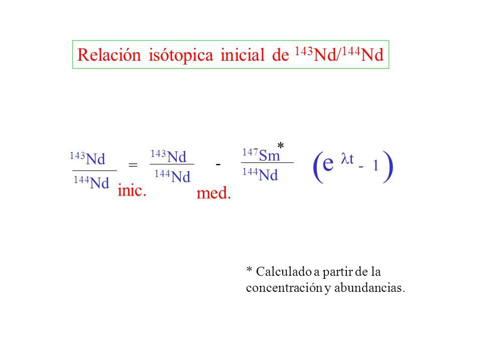 ( ) e lt inic. med. Relación isótopica inicial de 143Nd/144Nd * 147Sm