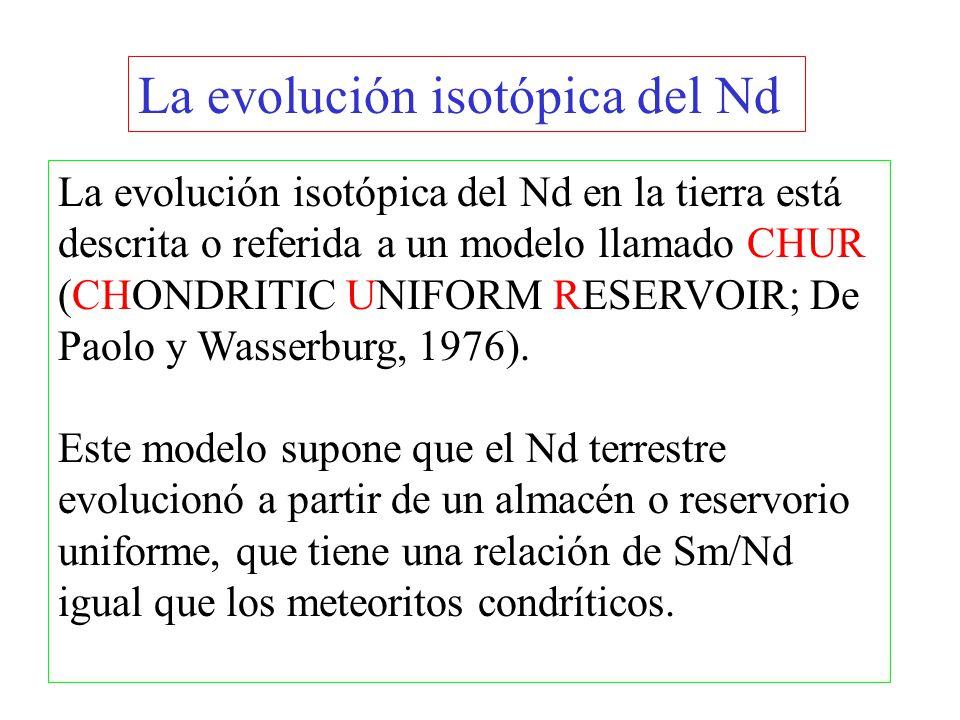 La evolución isotópica del Nd