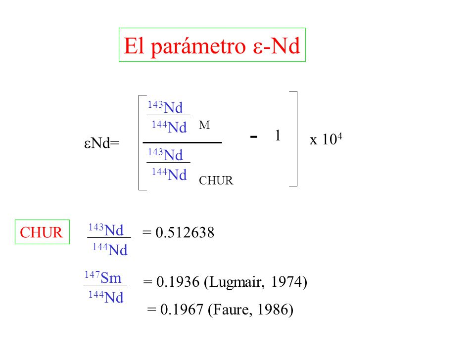 - El parámetro e-Nd M CHUR 143Nd 144Nd 1 x 104 eNd= 143Nd 144Nd CHUR
