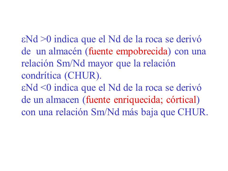 eNd >0 indica que el Nd de la roca se derivó de un almacén (fuente empobrecida) con una relación Sm/Nd mayor que la relación condrítica (CHUR).